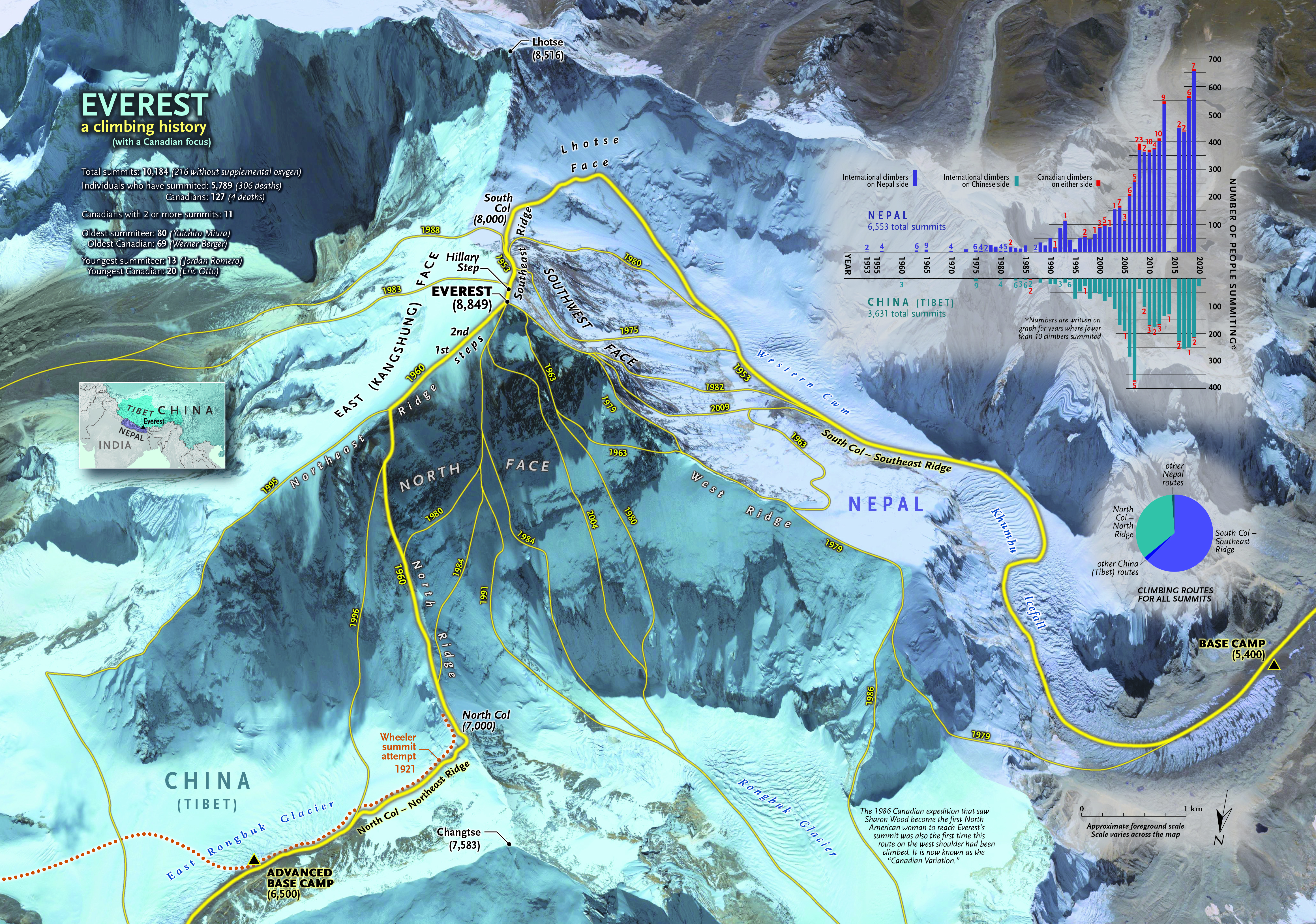 Map showing routes up Everest