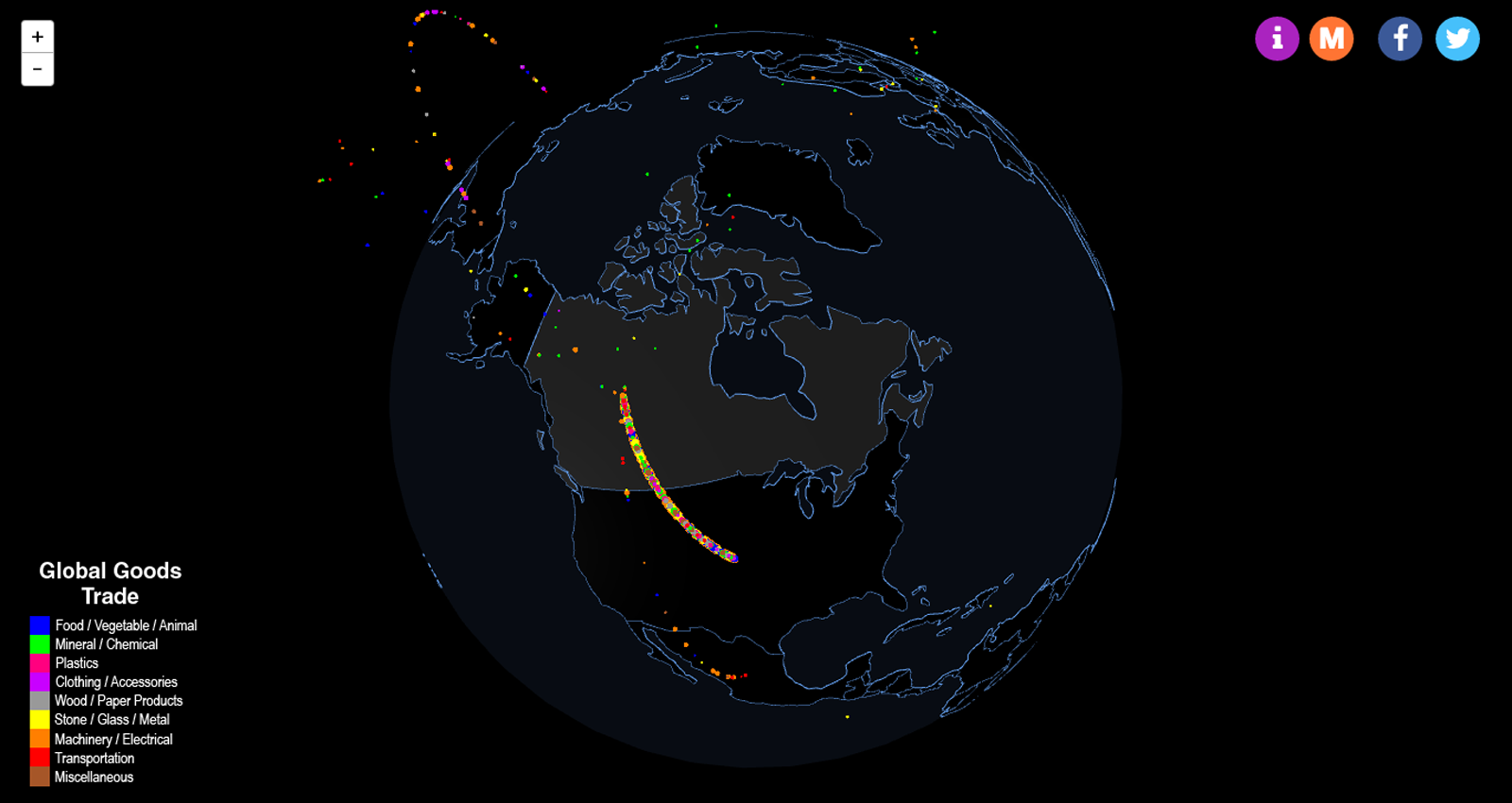 Canada's trade in 2015