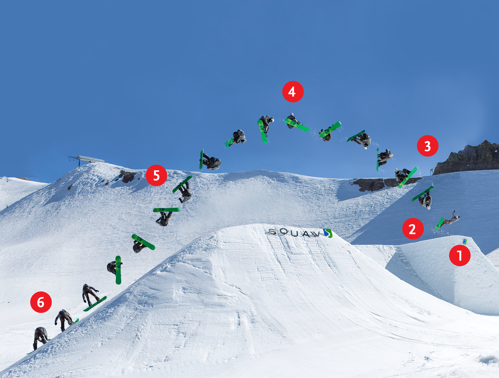 Infographic: The physics of slopestyle | Canadian Geographic