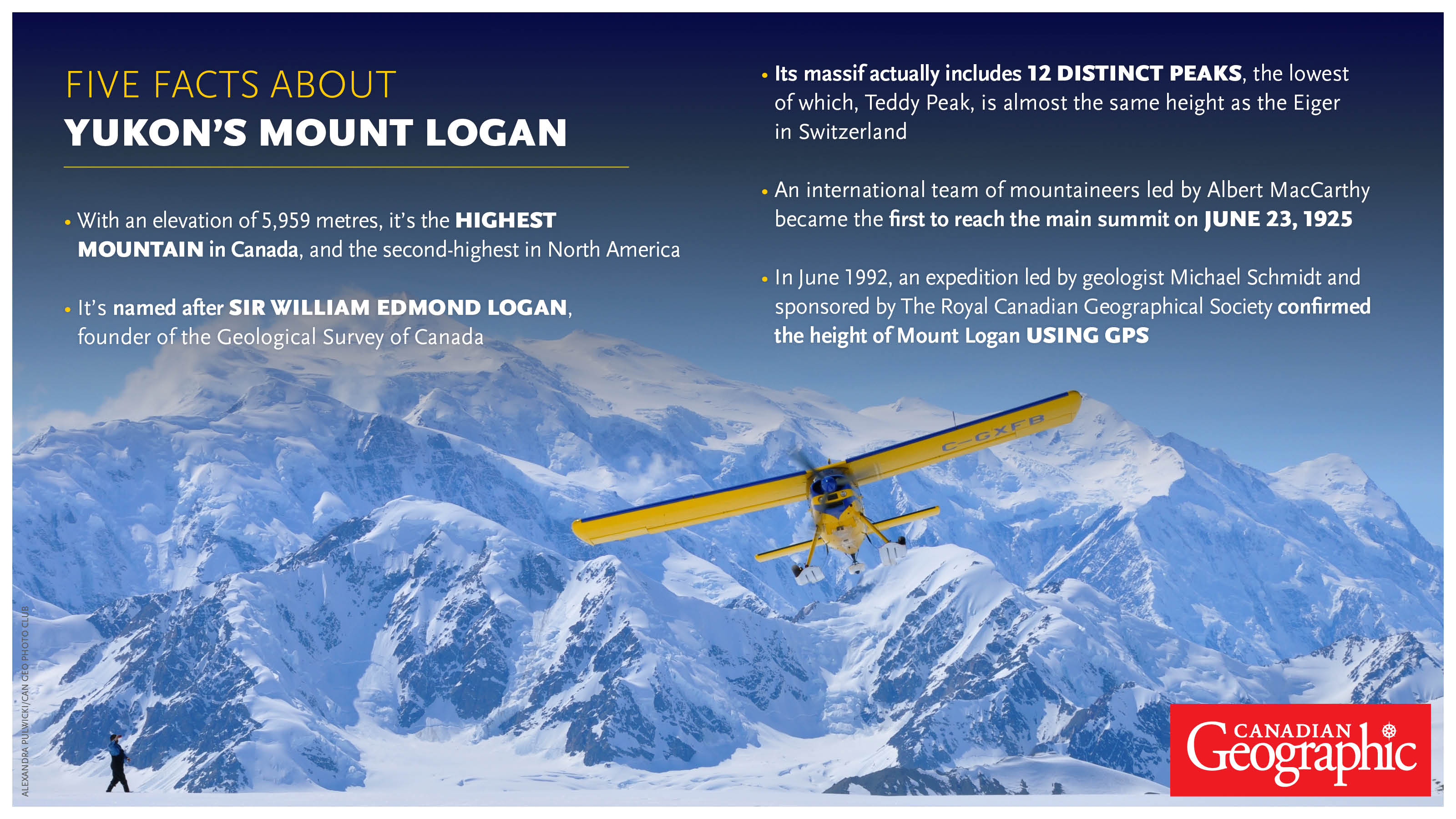 Facts about Mount Logan