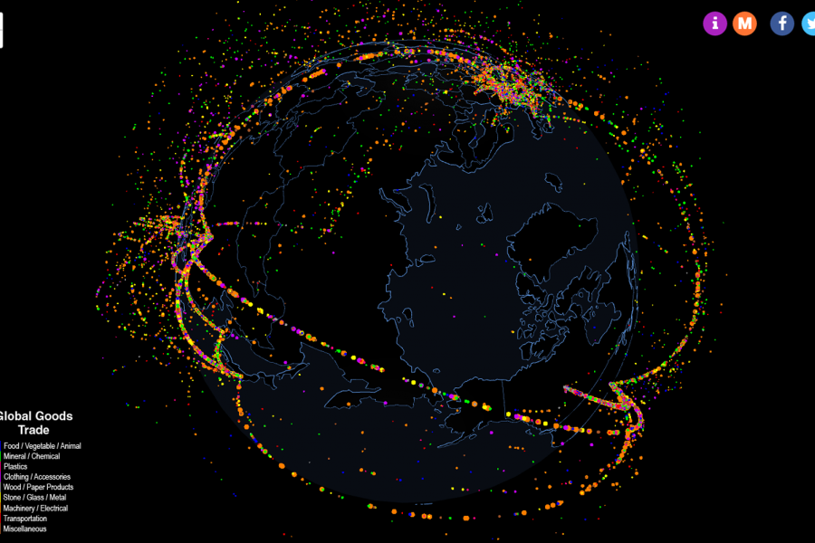 Global trading patterns in 2015