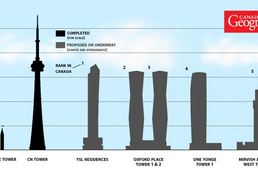 Canada's tallest proposed skyscrapers
