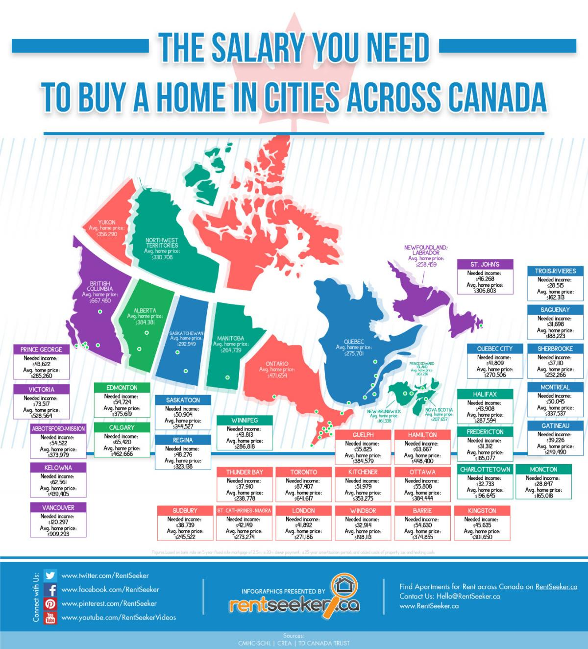 Best Time To Rent Mapping The Most Expensive Places To Live In Canada